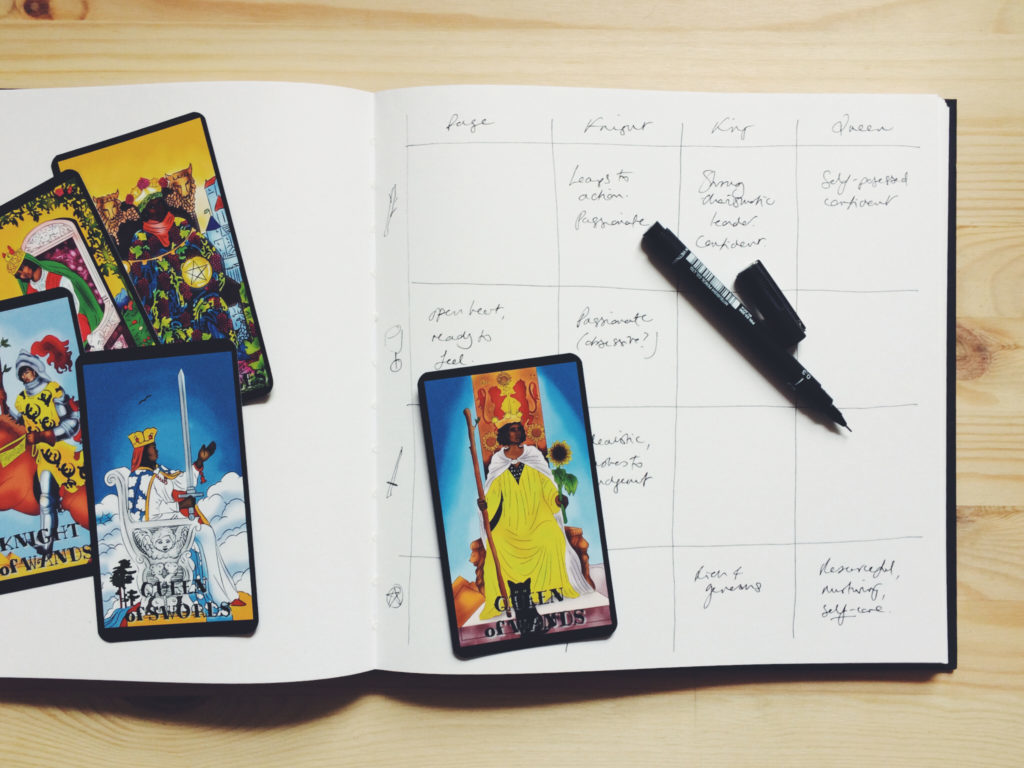 The Alternative Tarot Course: Questions & Answers | Little